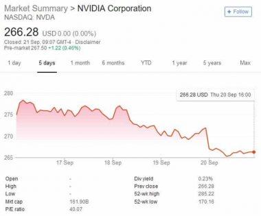 Nvidia RTX 20 1