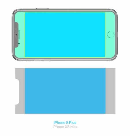 Iphone XS Max Plus Display
